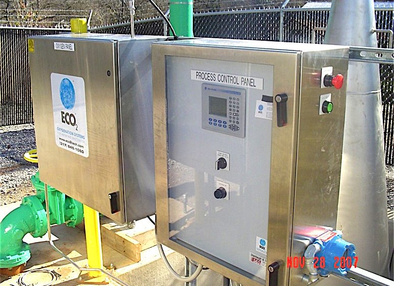 ECO2 - Control Panel